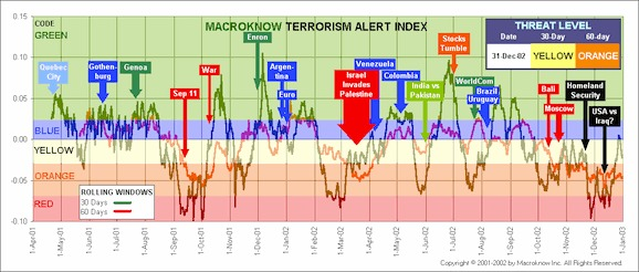 La carte du terrorisme